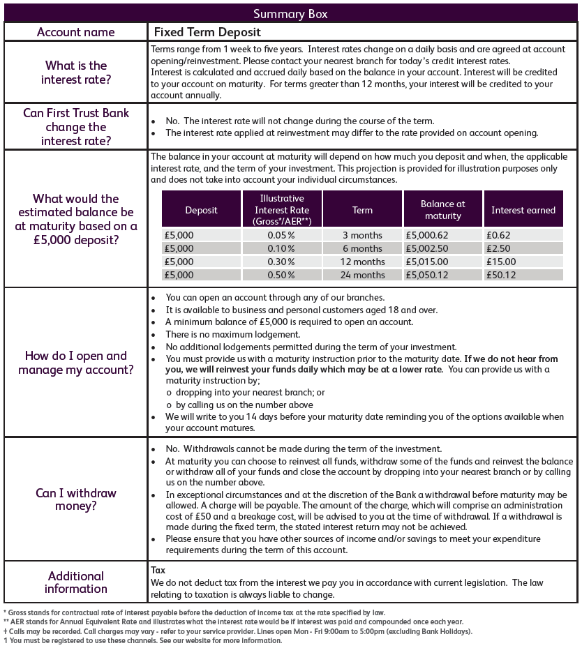 fixed term investment rates uk